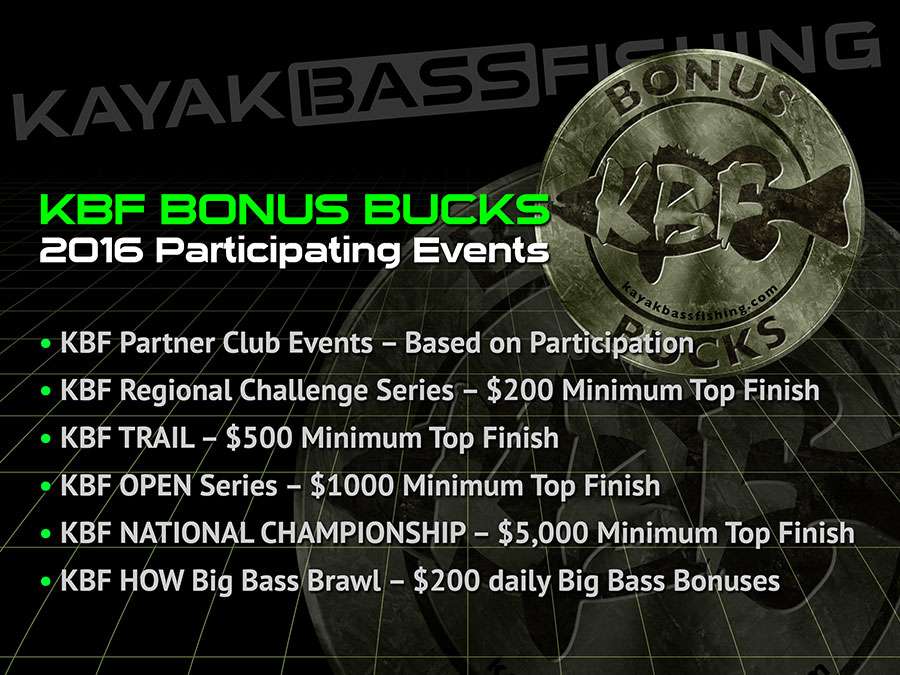 KBF Bonus Bucks Overview